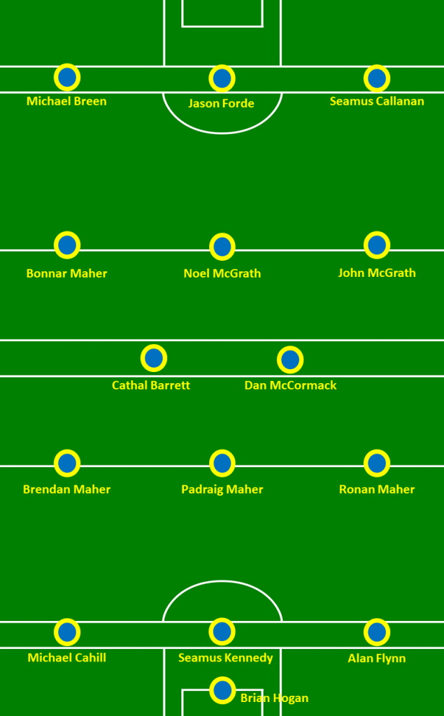 Tipperary Possible Selection